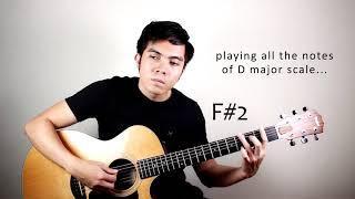 Smart konten?? Skill gitar 1% skill editing 99%